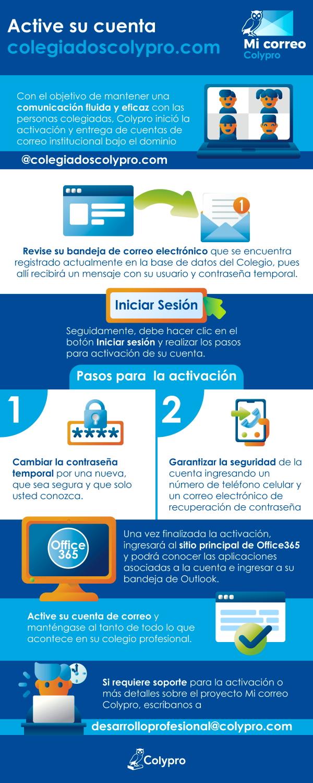 infografia_mi_correo_colypro